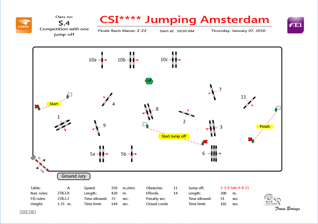 Jumping Course Design